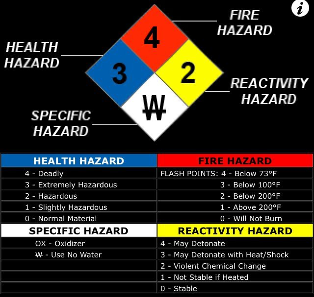 DPW Contaminated: HAZMAT Environmental Clean Up 411